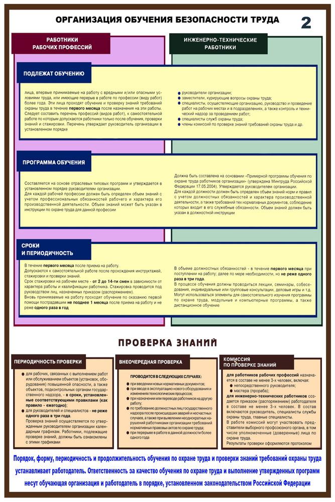 Инструкция по охране труда для геодезистов